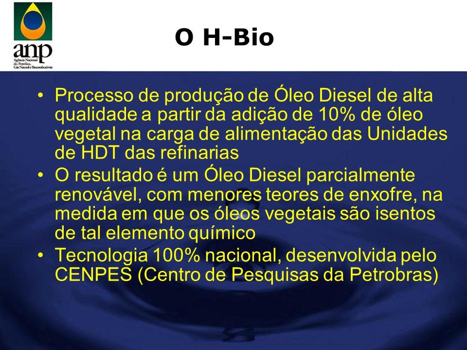O H-Bio
