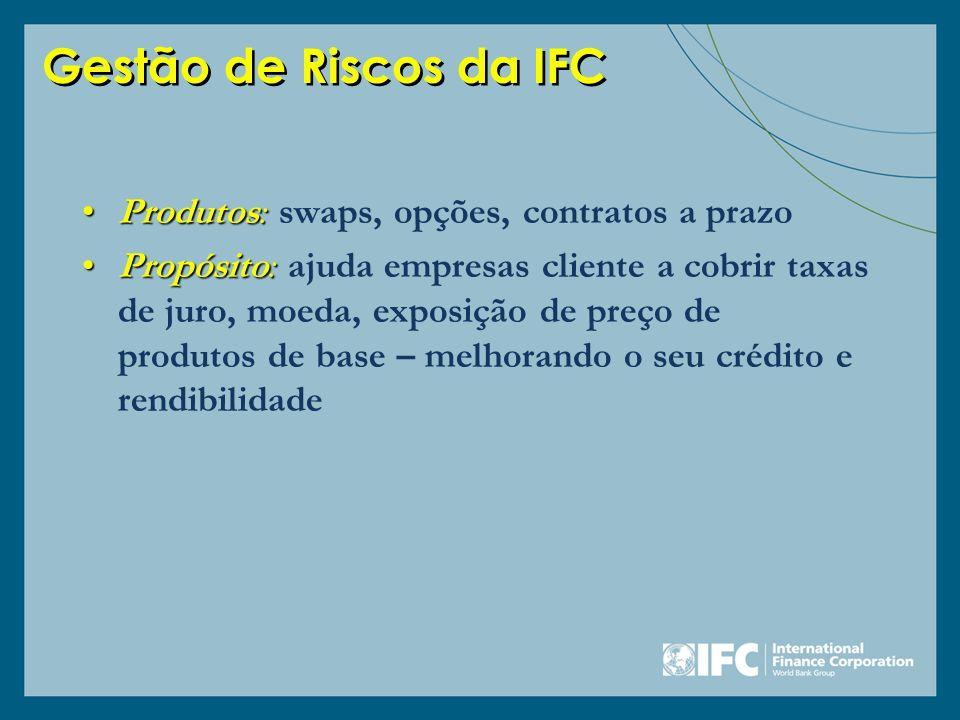 Gestão de Riscos da IFC Produtos: swaps, opções, contratos a prazo