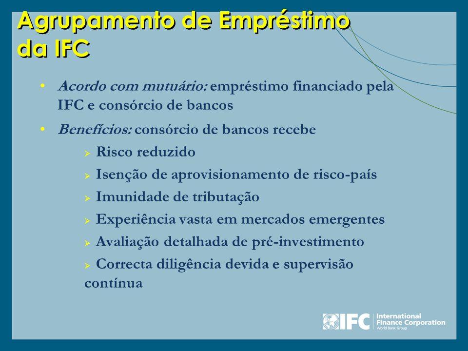Agrupamento de Empréstimo da IFC
