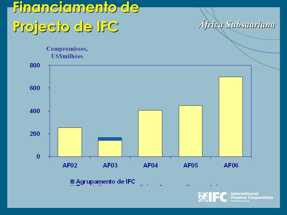 Financiamento de Projecto de IFC