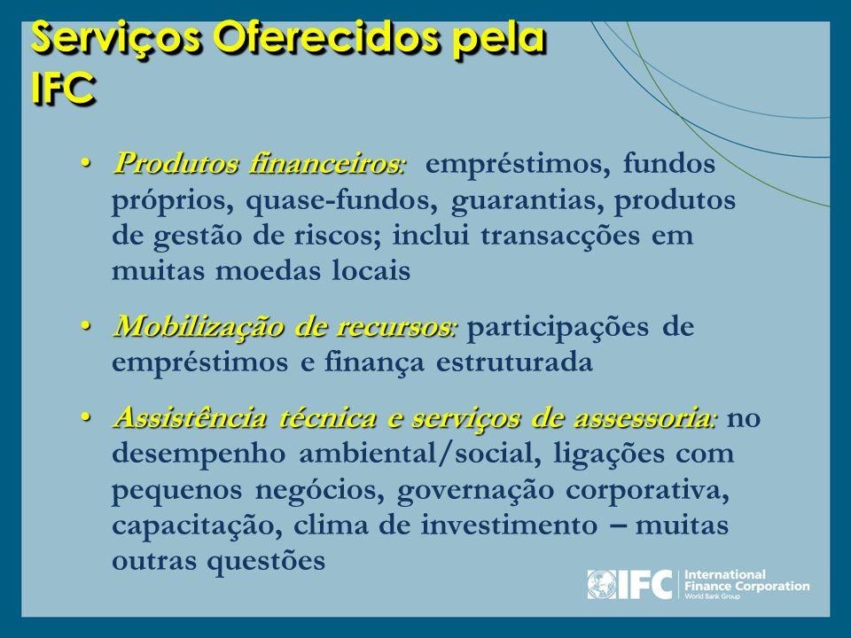 Serviços Oferecidos pela IFC
