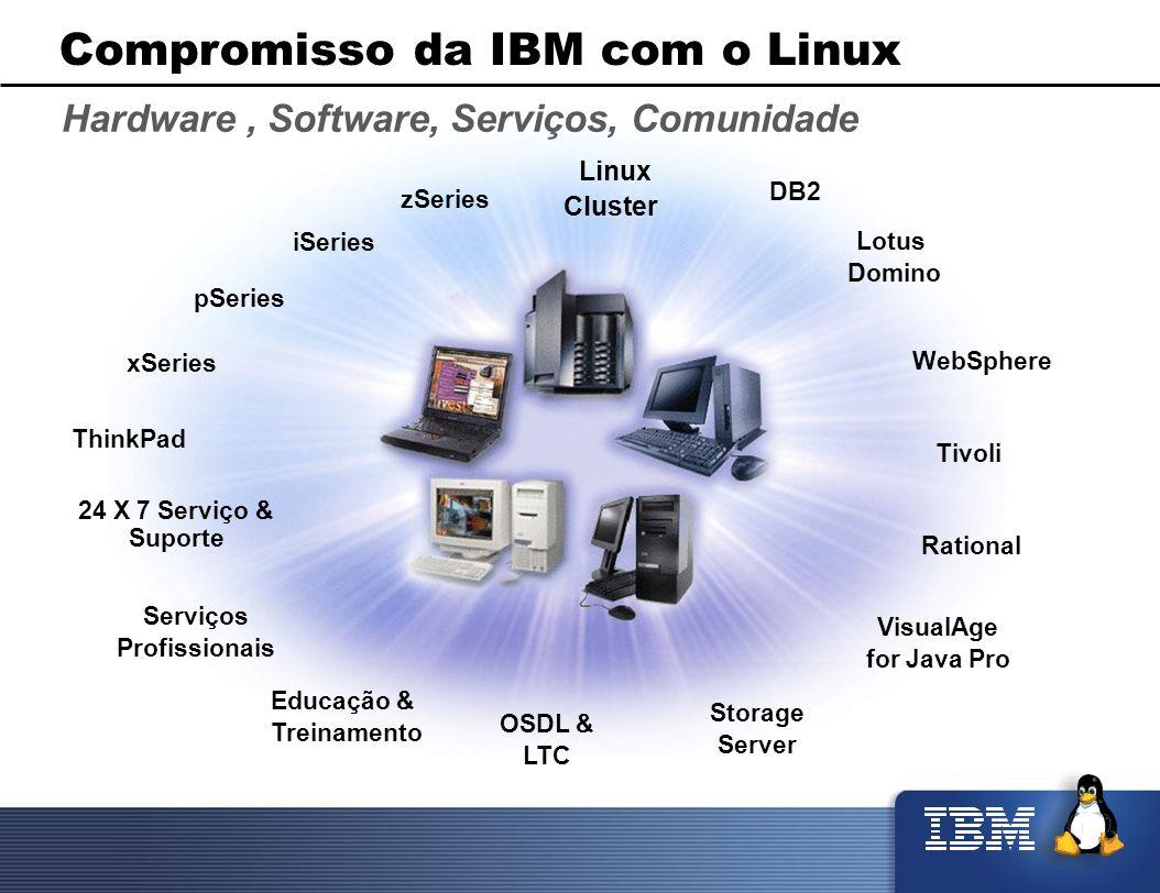 Compromisso da IBM com o Linux