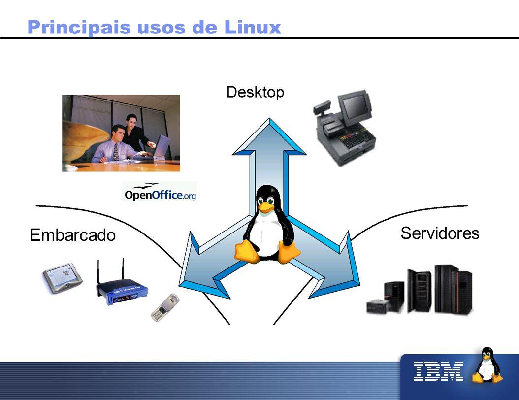 Principais usos de Linux