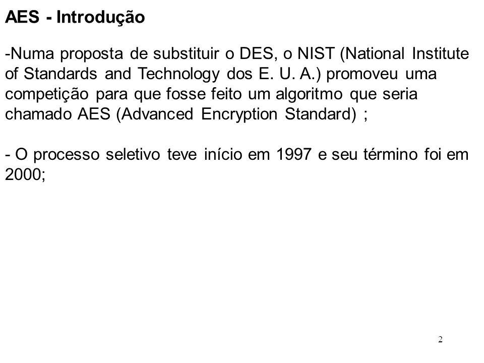 AES - Introdução