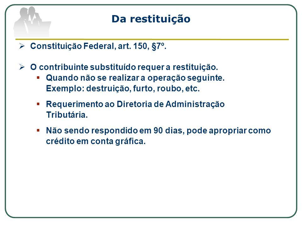 Da restituição Constituição Federal, art. 150, §7º.