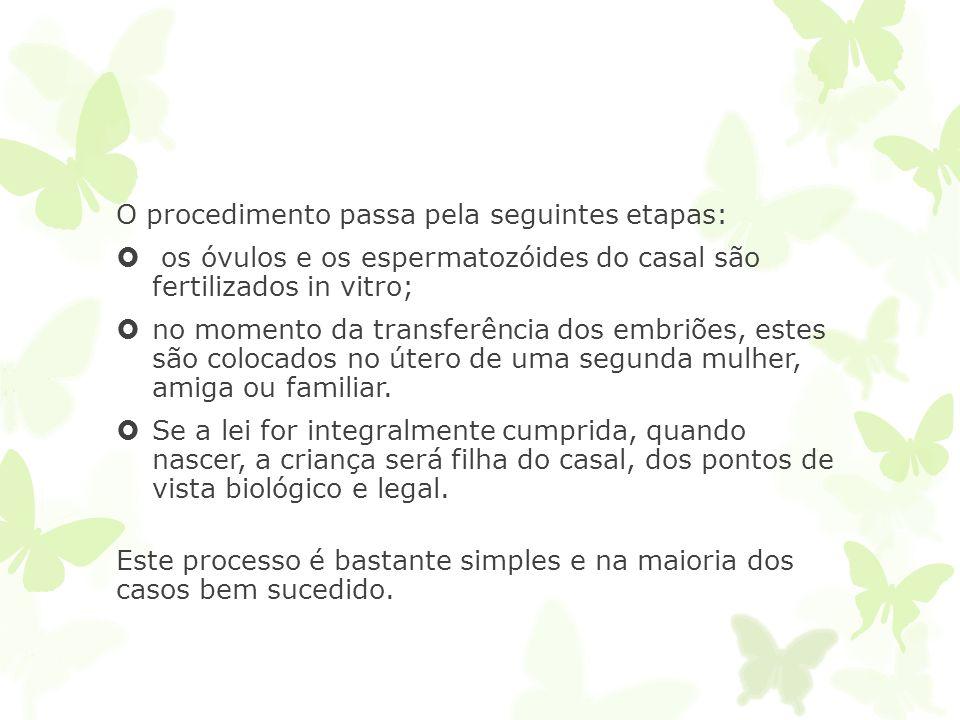 O procedimento passa pela seguintes etapas: