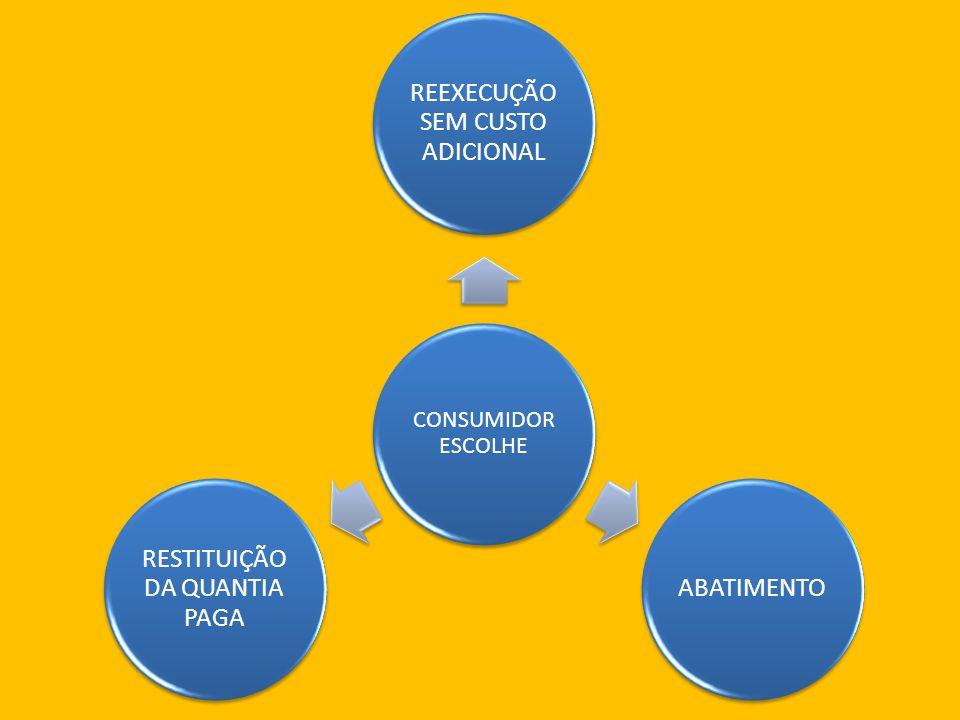 CONSUMIDOR ESCOLHE REEXECUÇÃO SEM CUSTO ADICIONAL ABATIMENTO