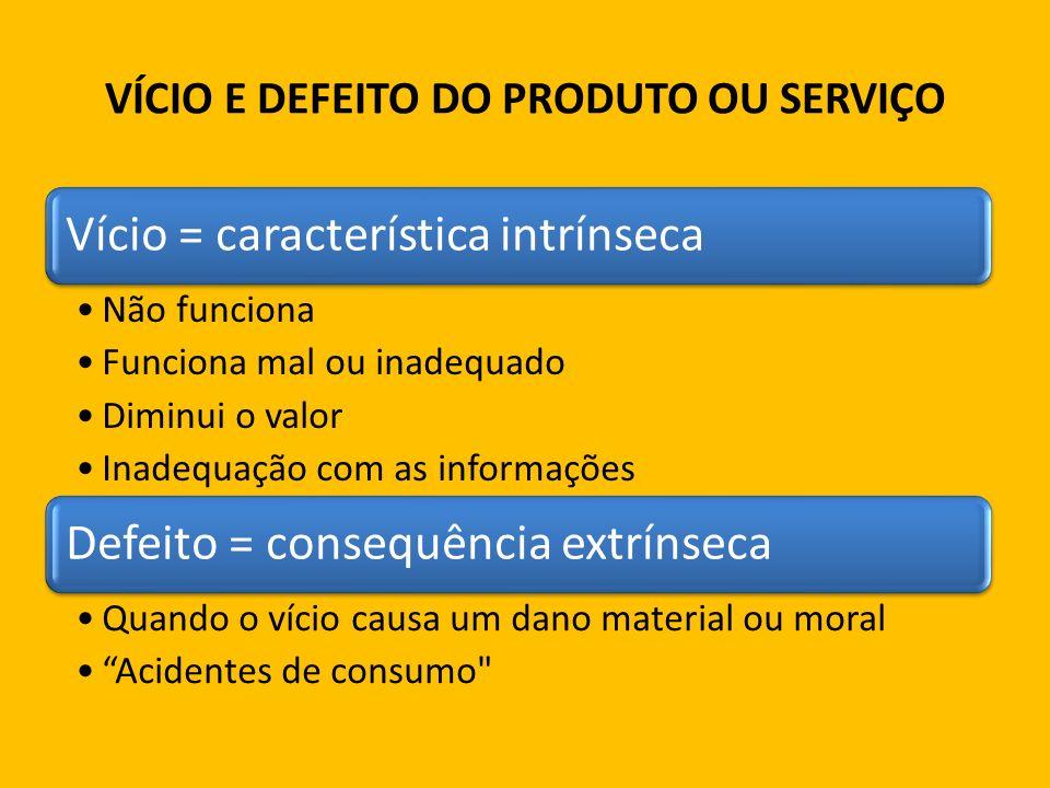 VÍCIO E DEFEITO DO PRODUTO OU SERVIÇO