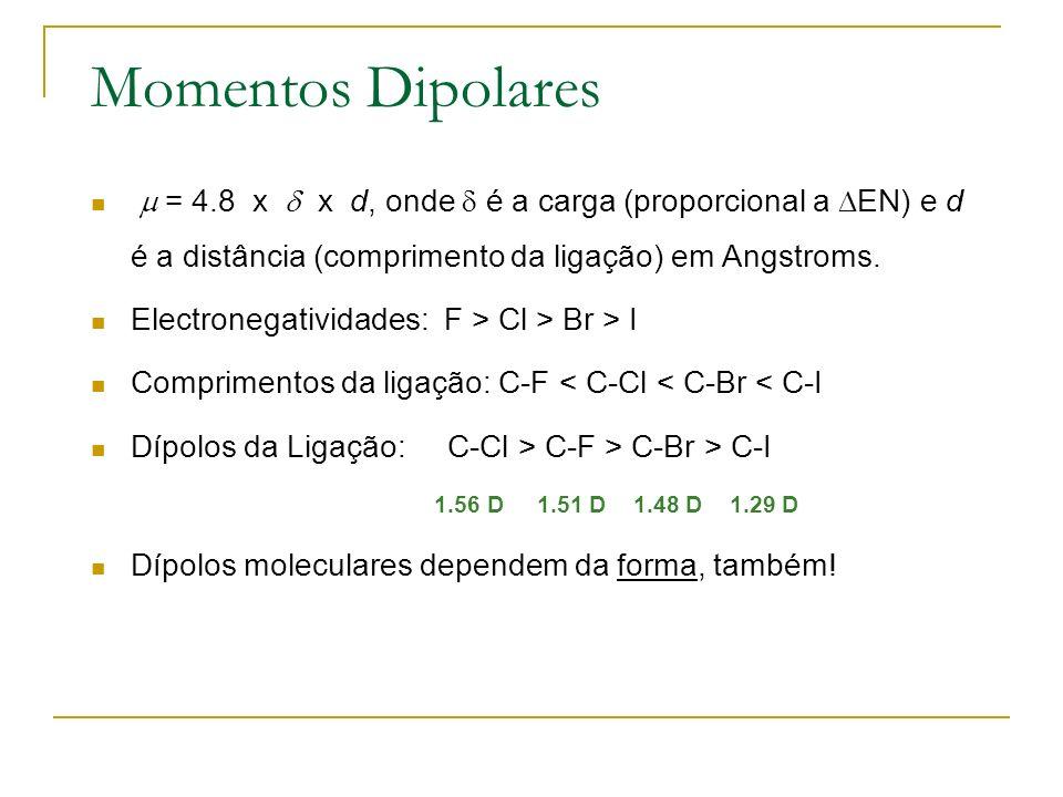 Momentos Dipolares m = 4.8 x d x d, onde d é a carga (proporcional a DEN) e d é a distância (comprimento da ligação) em Angstroms.