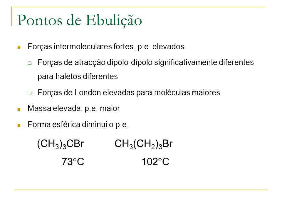 Pontos de Ebulição (CH3)3CBr CH3(CH2)3Br 73C 102C
