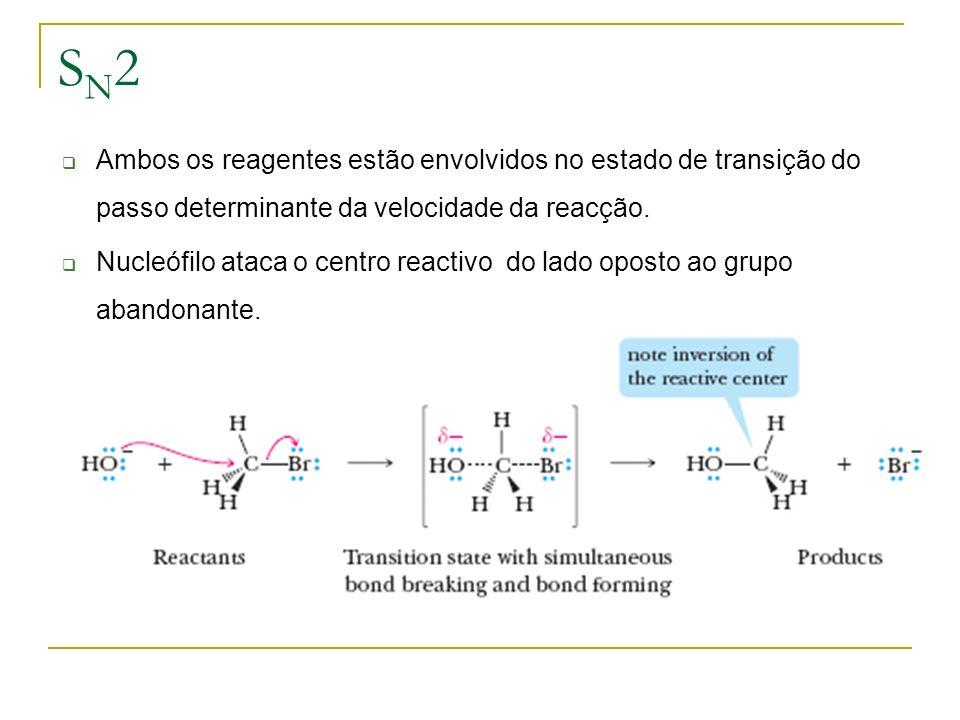 SN2 Ambos os reagentes estão envolvidos no estado de transição do passo determinante da velocidade da reacção.