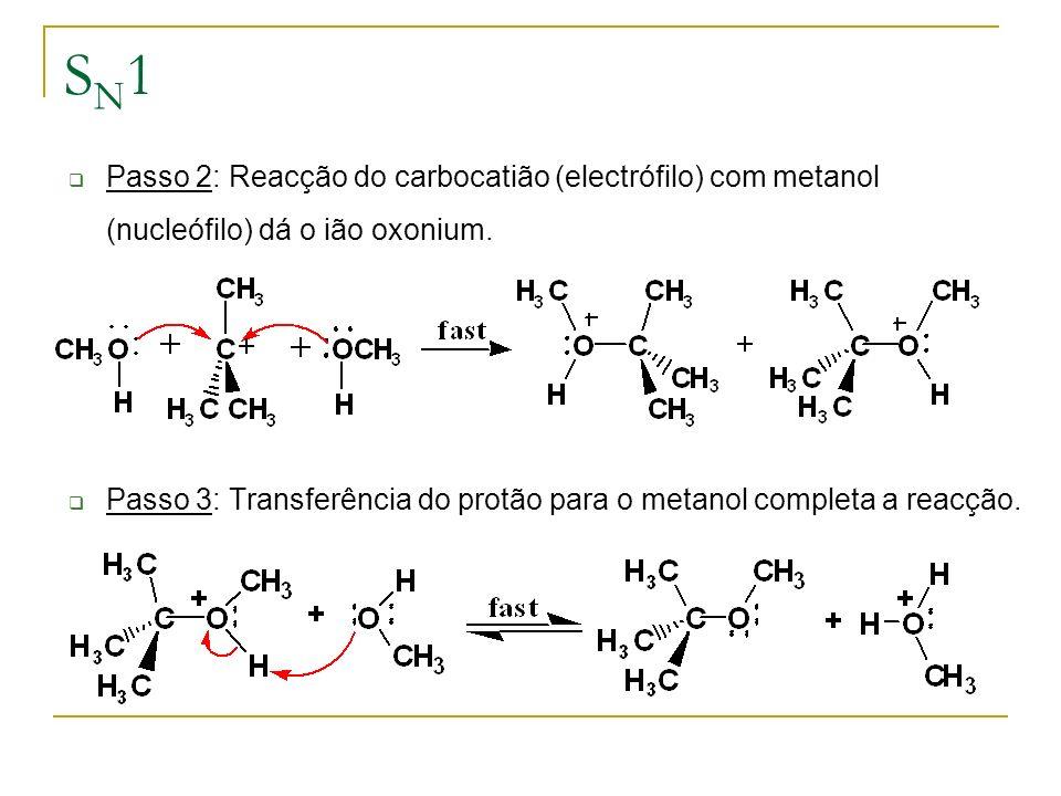 SN1 Passo 2: Reacção do carbocatião (electrófilo) com metanol (nucleófilo) dá o ião oxonium.