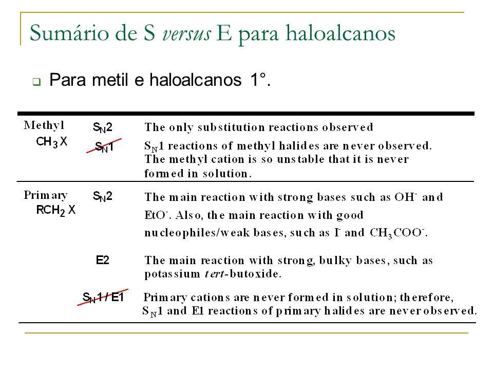 Sumário de S versus E para haloalcanos