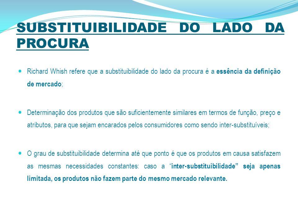 SUBSTITUIBILIDADE DO LADO DA PROCURA