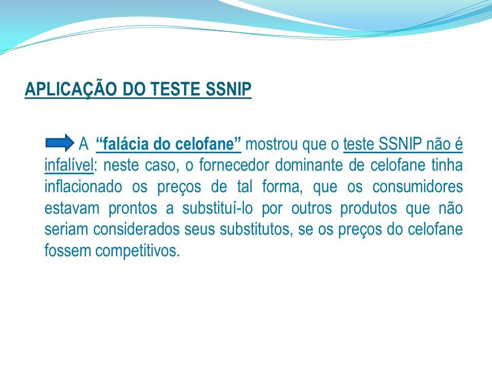 APLICAÇÃO DO TESTE SSNIP