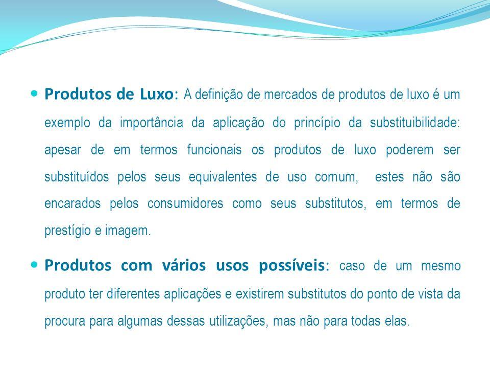 Produtos de Luxo: A definição de mercados de produtos de luxo é um exemplo da importância da aplicação do princípio da substituibilidade: apesar de em termos funcionais os produtos de luxo poderem ser substituídos pelos seus equivalentes de uso comum, estes não são encarados pelos consumidores como seus substitutos, em termos de prestígio e imagem.