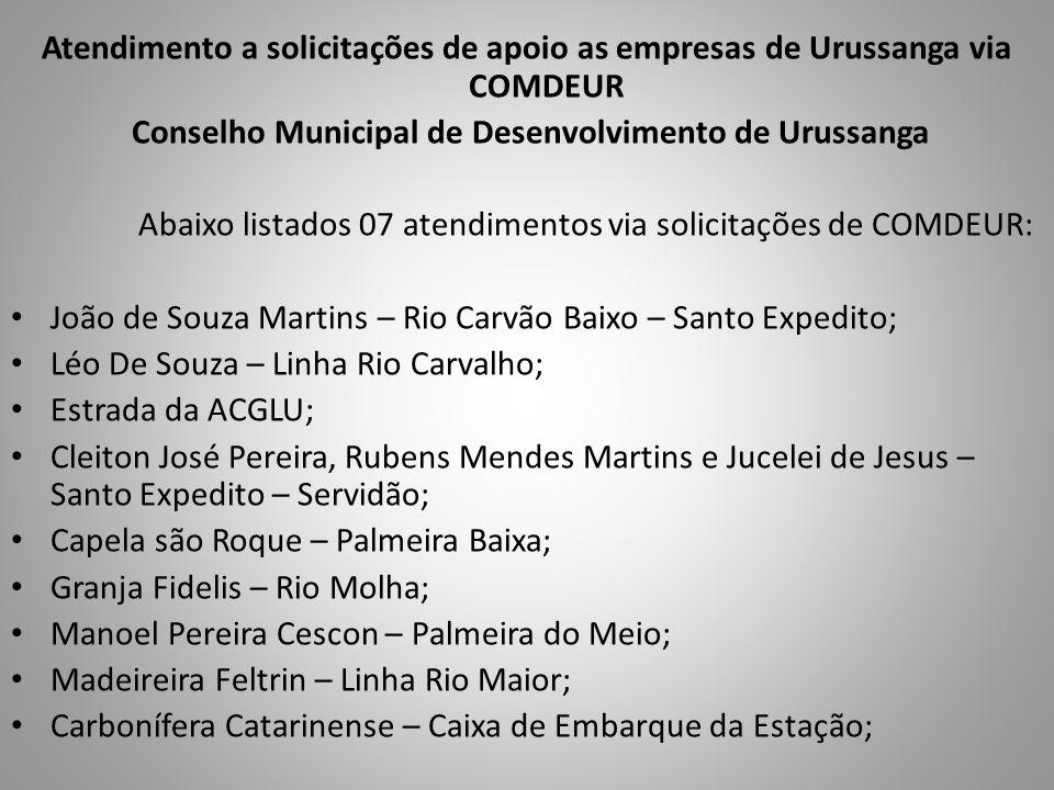 Conselho Municipal de Desenvolvimento de Urussanga