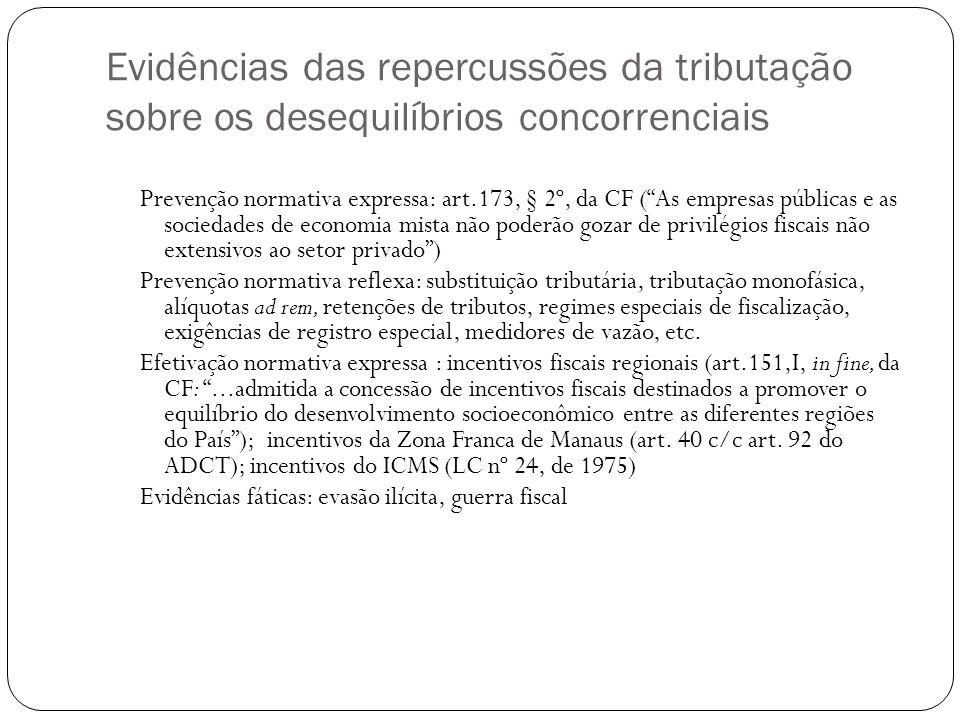 Evidências das repercussões da tributação sobre os desequilíbrios concorrenciais
