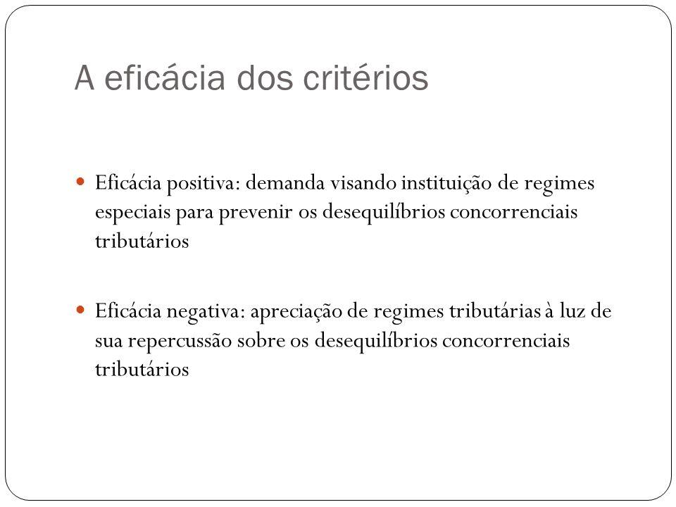 A eficácia dos critérios