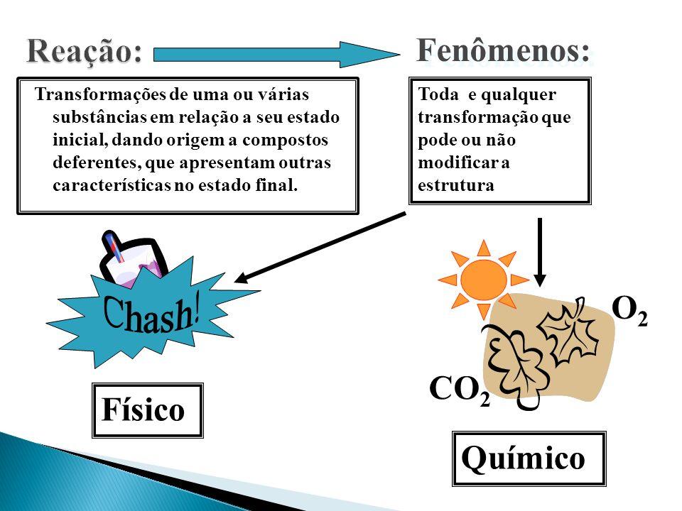 Reação: Fenômenos: O2 Chash! CO2 Físico Químico
