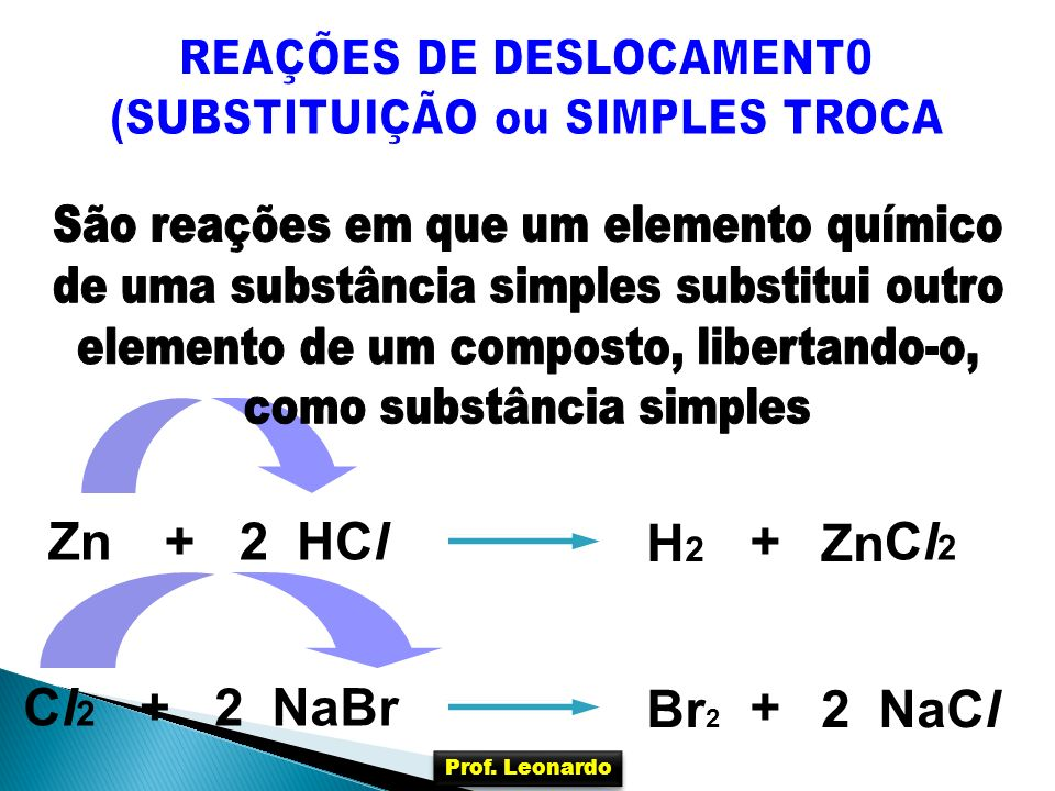 Zn + 2 HCl H2 + Zn Cl2 Cl2 + 2 NaBr Br2 + 2 NaCl