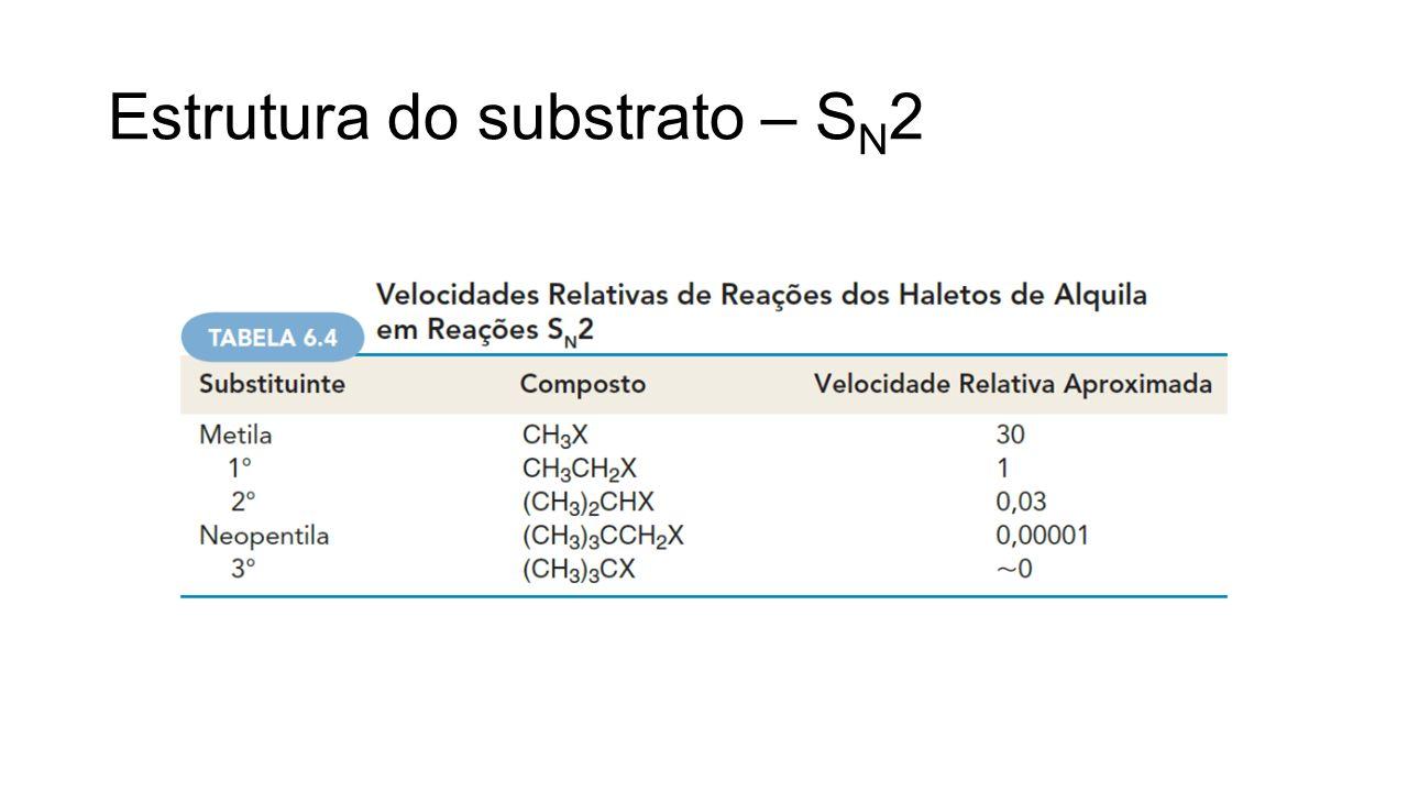 Estrutura do substrato – SN2