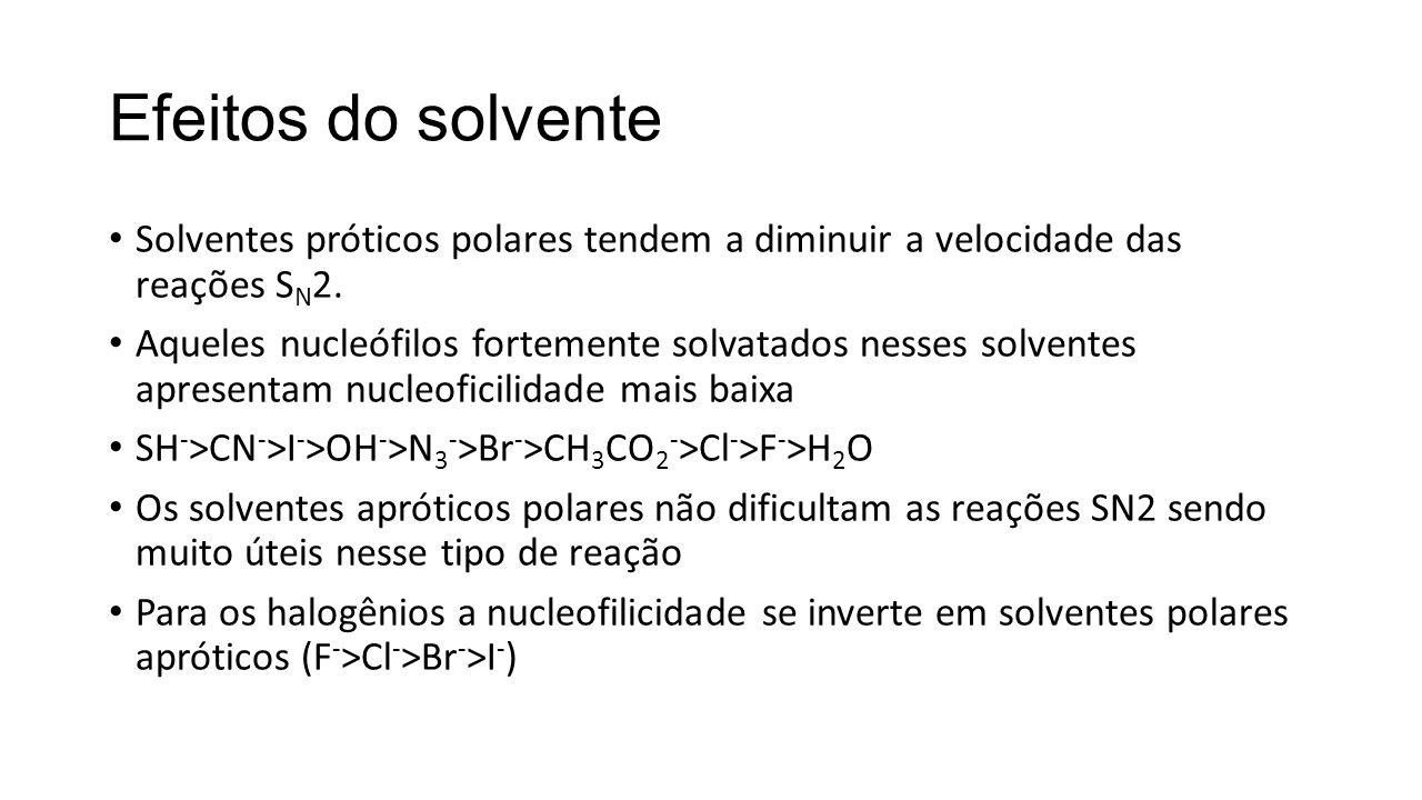 Efeitos do solvente Solventes próticos polares tendem a diminuir a velocidade das reações SN2.