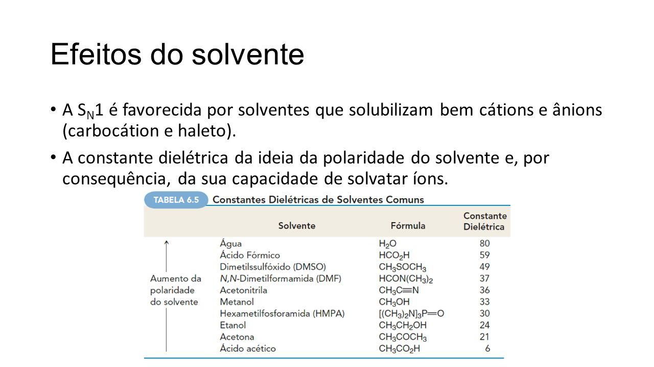 Efeitos do solvente A SN1 é favorecida por solventes que solubilizam bem cátions e ânions (carbocátion e haleto).