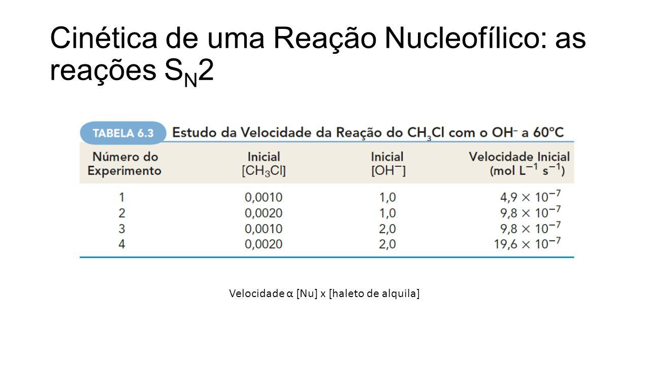 Cinética de uma Reação Nucleofílico: as reações SN2