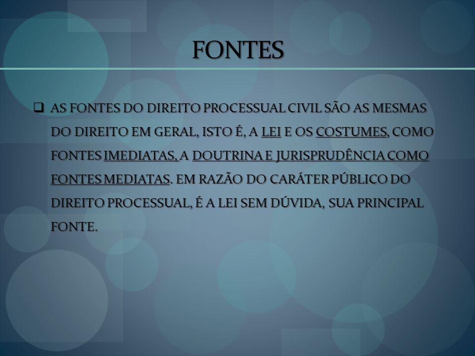 FONTES