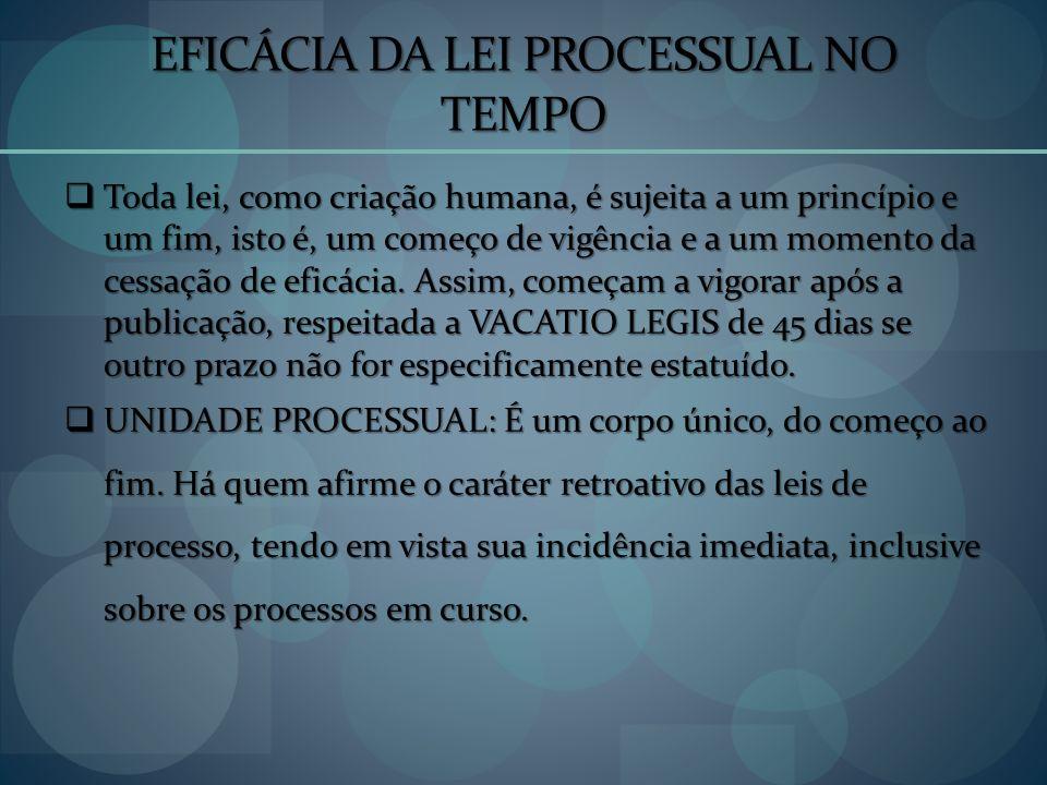EFICÁCIA DA LEI PROCESSUAL NO TEMPO