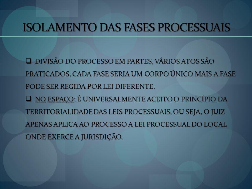 ISOLAMENTO DAS FASES PROCESSUAIS