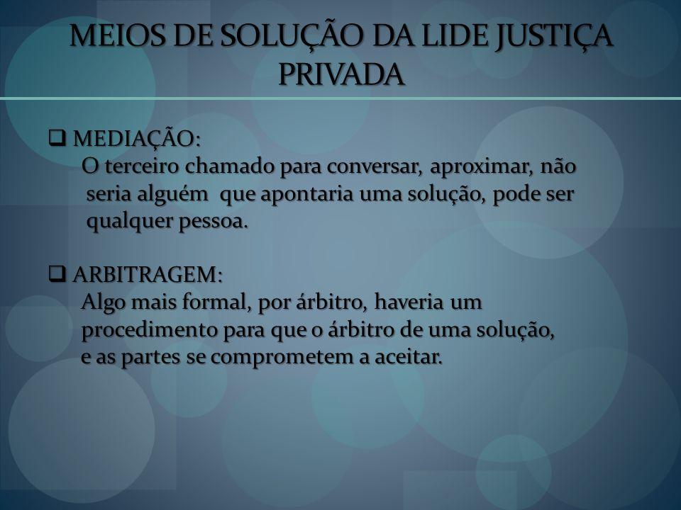 MEIOS DE SOLUÇÃO DA LIDE JUSTIÇA PRIVADA