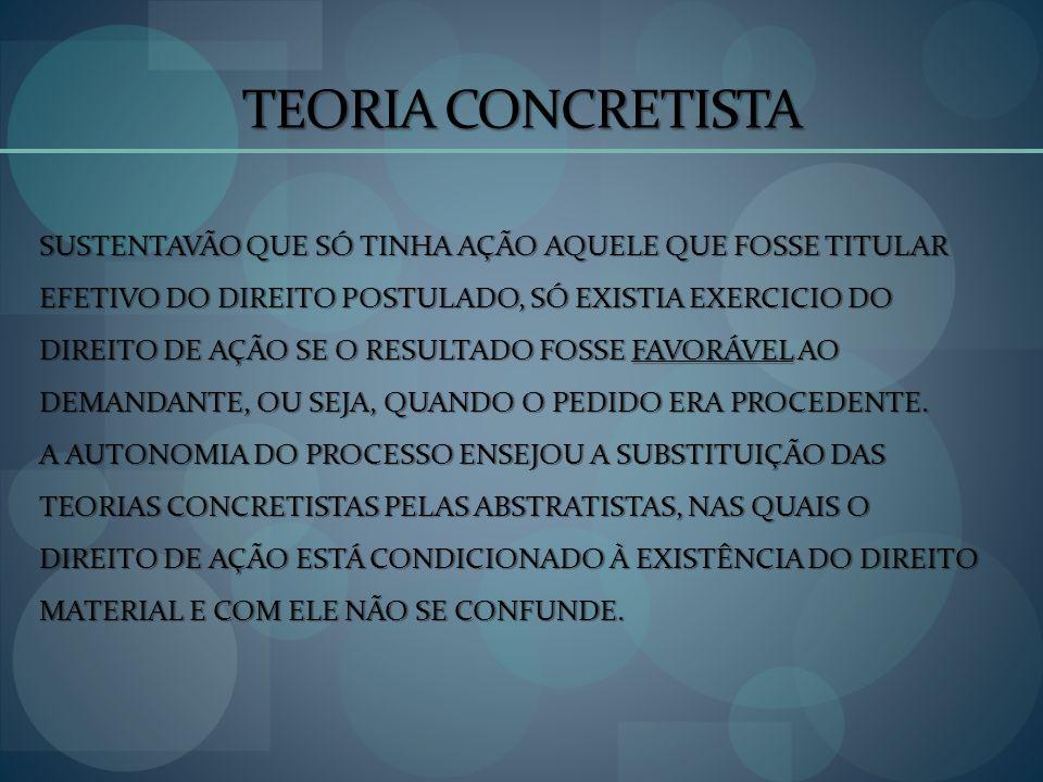 TEORIA CONCRETISTA