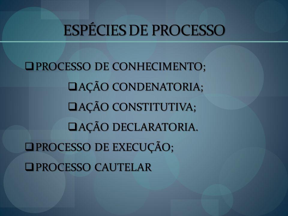 ESPÉCIES DE PROCESSO PROCESSO DE CONHECIMENTO; AÇÃO CONDENATORIA;