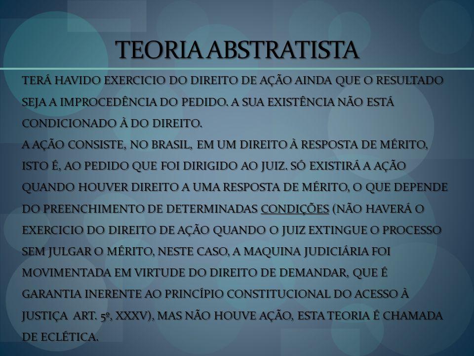 TEORIA ABSTRATISTA