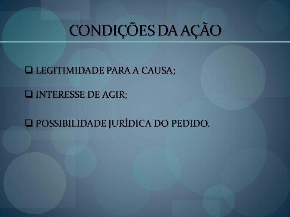 CONDIÇÕES DA AÇÃO LEGITIMIDADE PARA A CAUSA; INTERESSE DE AGIR;