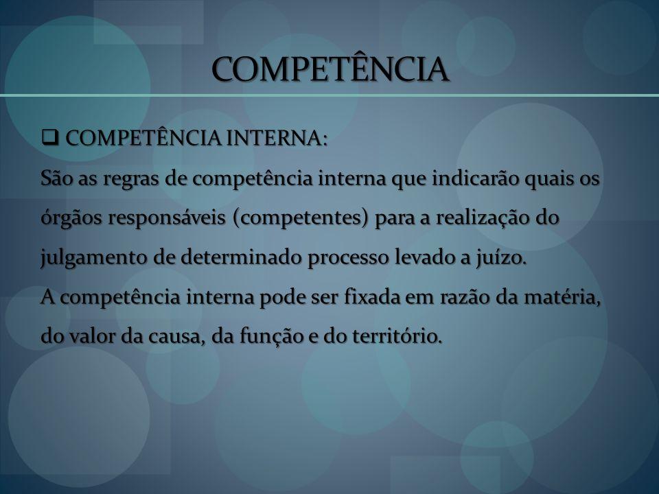 COMPETÊNCIA COMPETÊNCIA INTERNA: