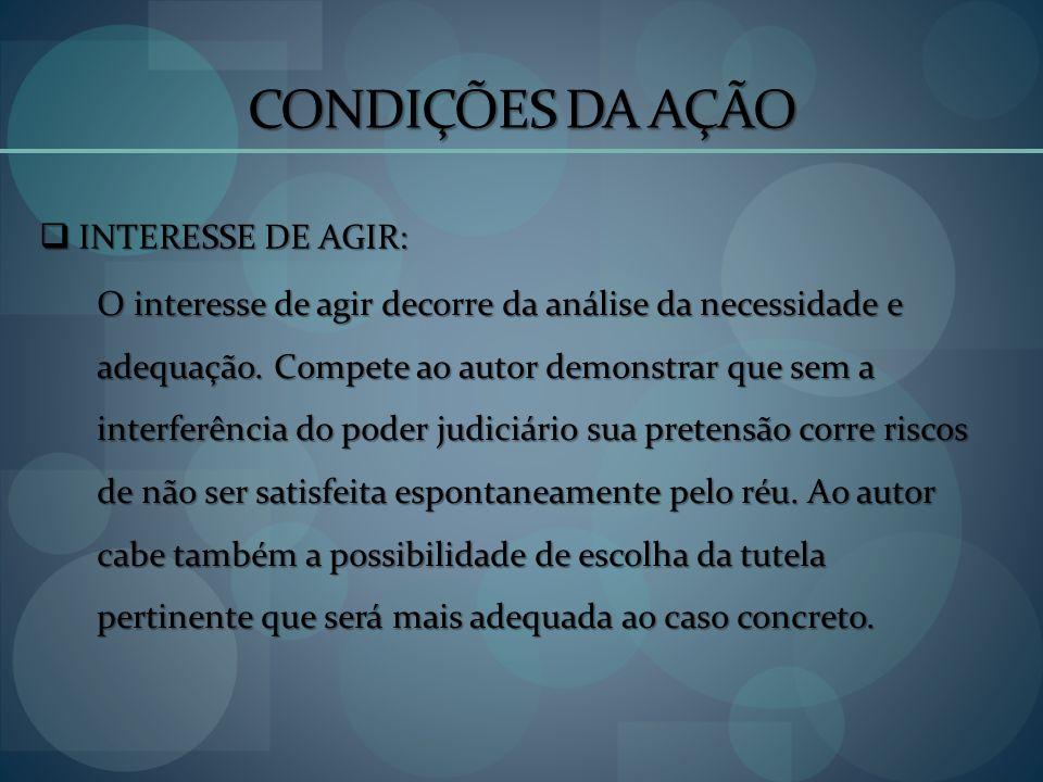 CONDIÇÕES DA AÇÃO INTERESSE DE AGIR: