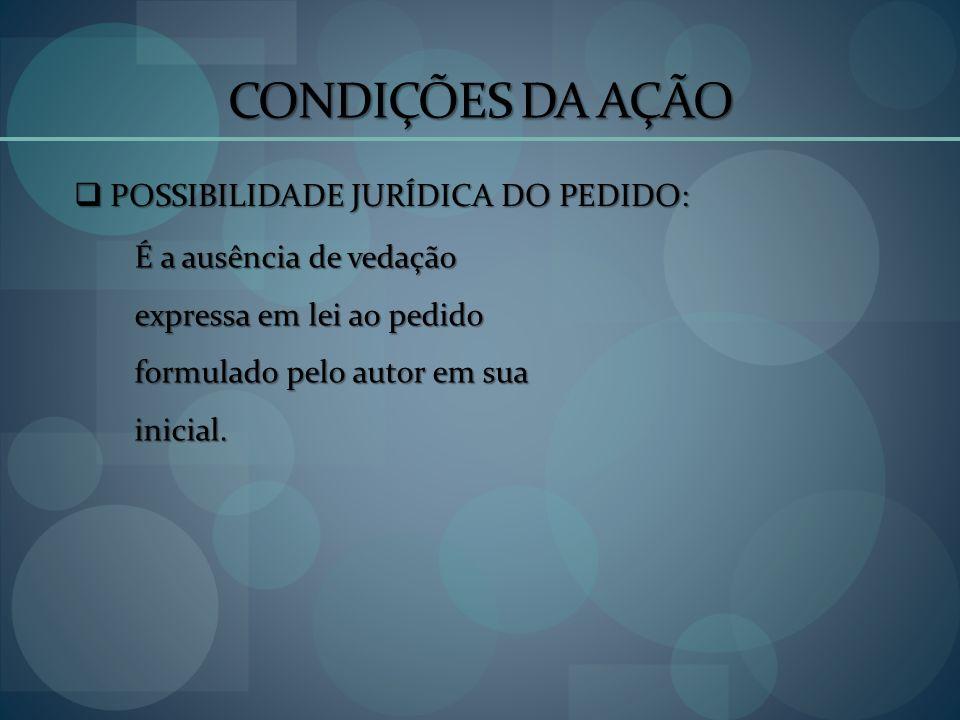 CONDIÇÕES DA AÇÃO POSSIBILIDADE JURÍDICA DO PEDIDO: