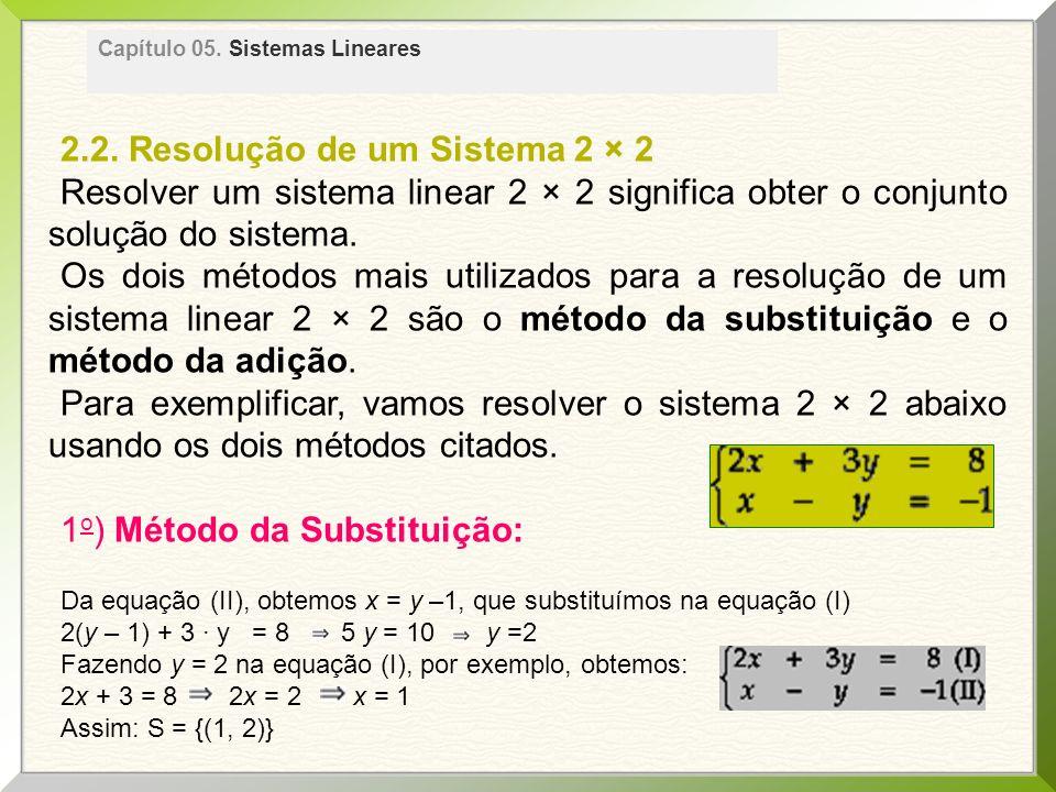 2.2. Resolução de um Sistema 2 × 2