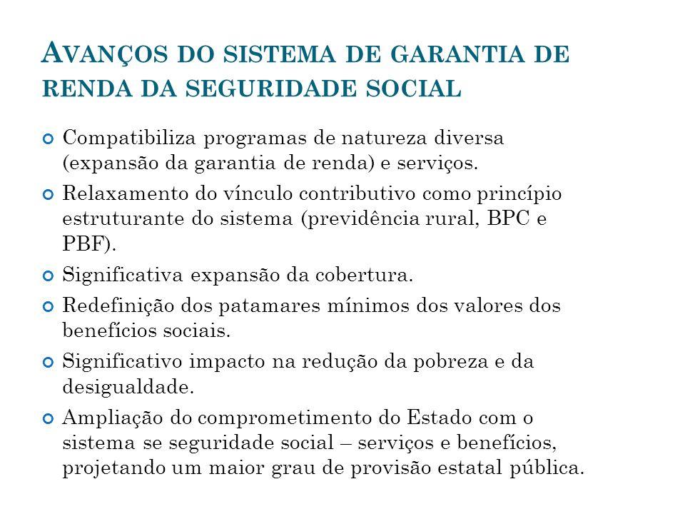 Avanços do sistema de garantia de renda da seguridade social