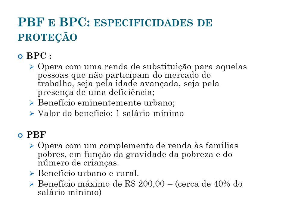 PBF e BPC: especificidades de proteção