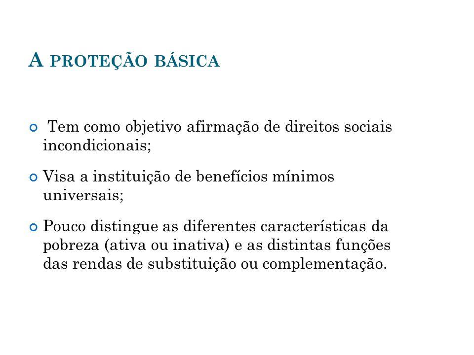 A proteção básica Tem como objetivo afirmação de direitos sociais incondicionais; Visa a instituição de benefícios mínimos universais;