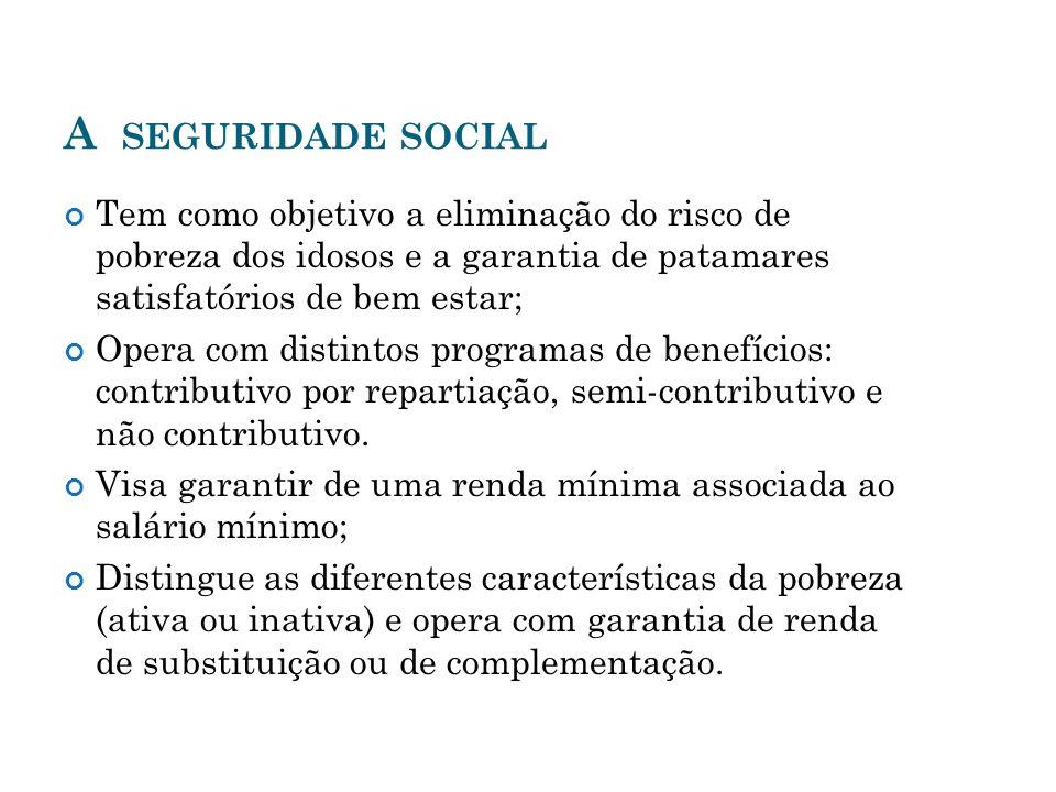A seguridade social Tem como objetivo a eliminação do risco de pobreza dos idosos e a garantia de patamares satisfatórios de bem estar;