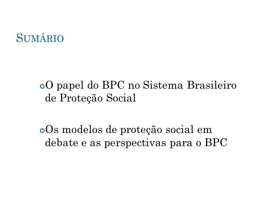 Sumário O papel do BPC no Sistema Brasileiro de Proteção Social
