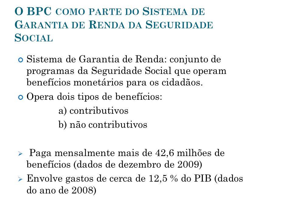 O BPC como parte do Sistema de Garantia de Renda da Seguridade Social