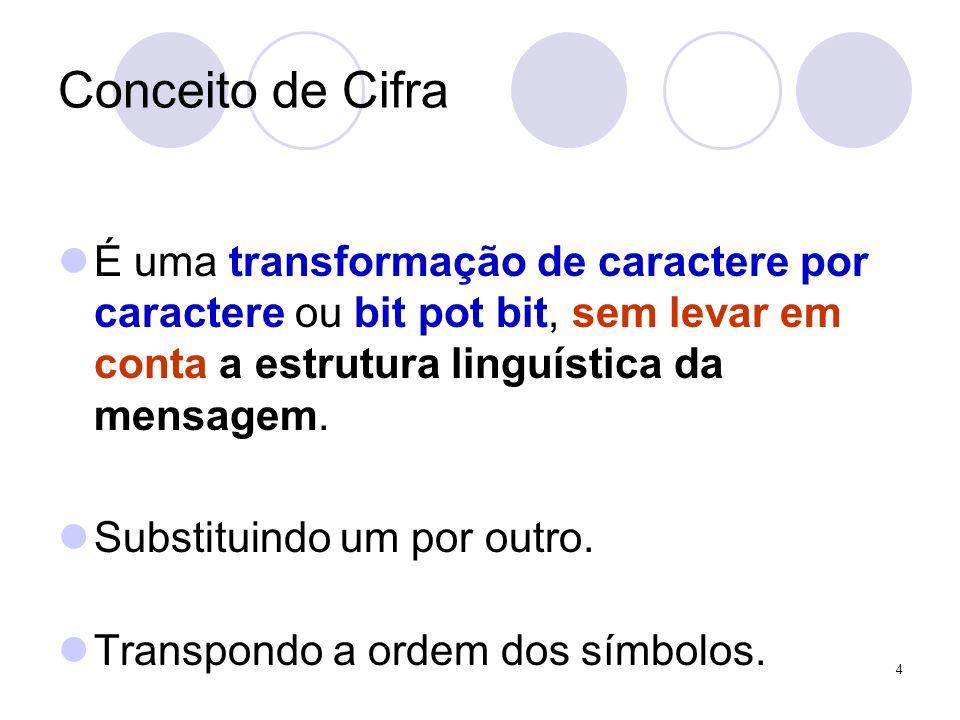 Conceito de Cifra É uma transformação de caractere por caractere ou bit pot bit, sem levar em conta a estrutura linguística da mensagem.