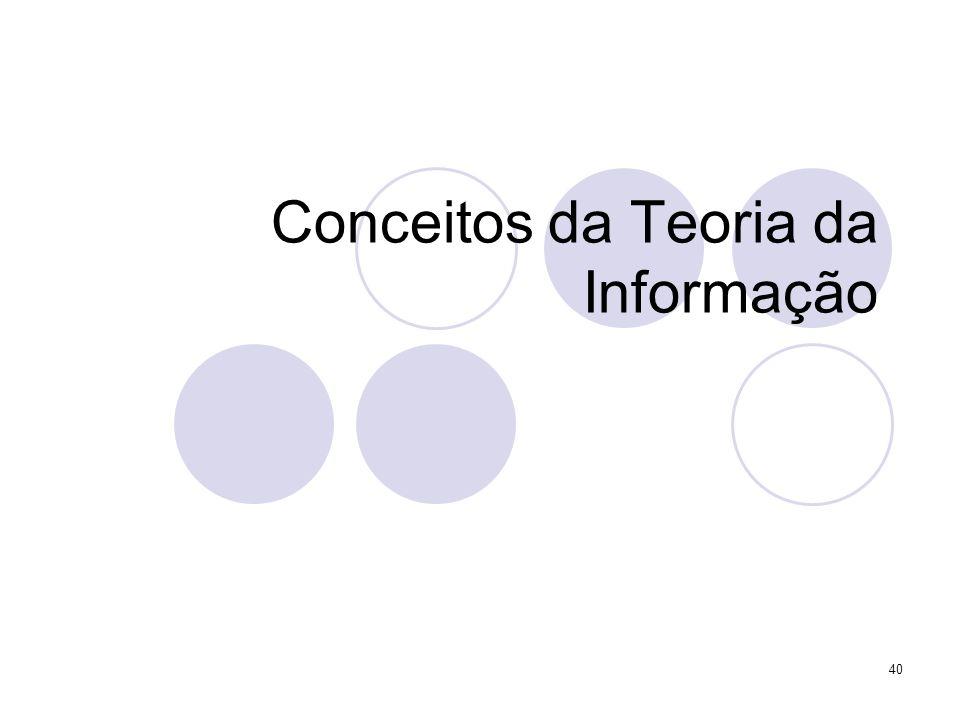 Conceitos da Teoria da Informação