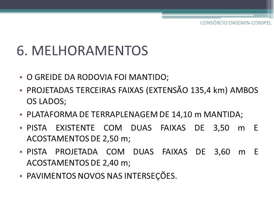 6. MELHORAMENTOS O GREIDE DA RODOVIA FOI MANTIDO;